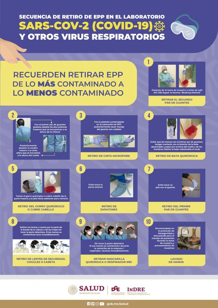 Información para Laboratorios