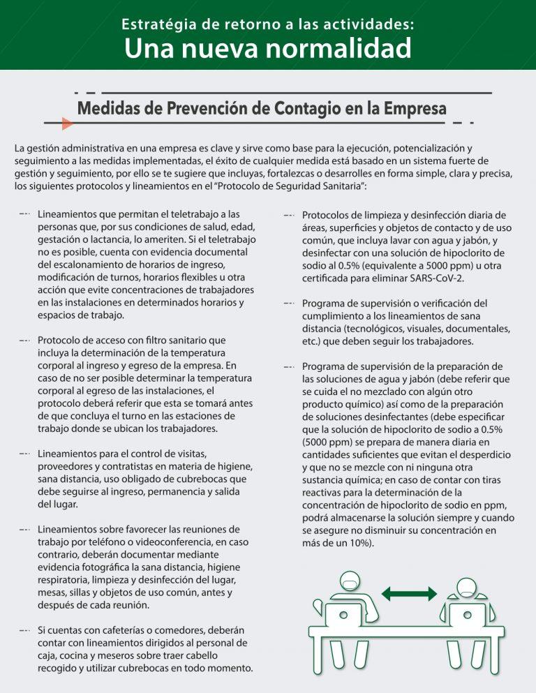 Medidas_de_Prevencion_de_Contagio_en_la_Empresa-1